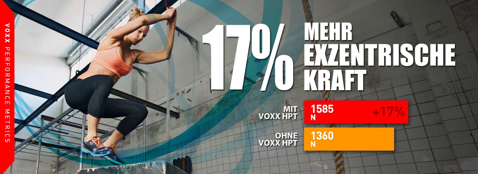 VOXX Wissenschaft 7