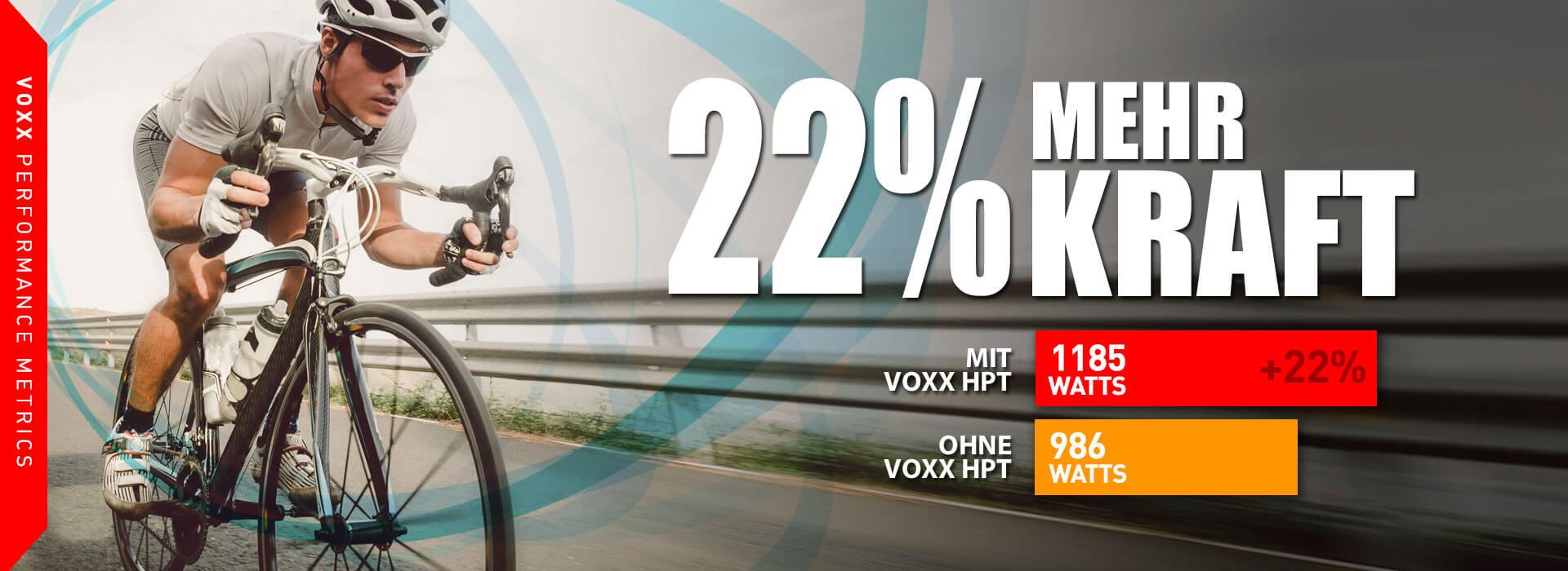 VOXX Wissenschaft 5